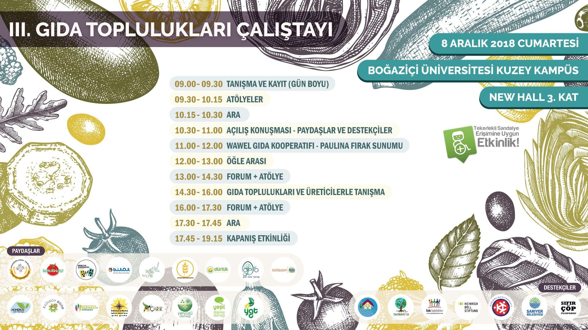 III. Gıda Toplulukları Çalıştayı Yolda! :)